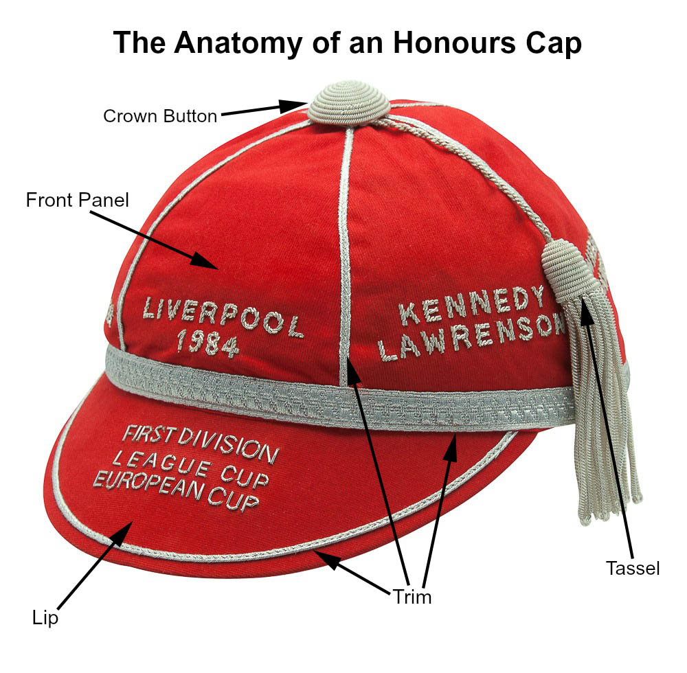 Cap Designer Anatomy of an Honours Cap